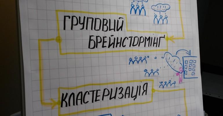 HR Day у компанії УКРНАФТА