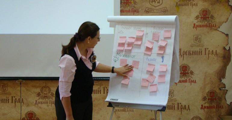Тренінг-практикум для компанії IntraMotion